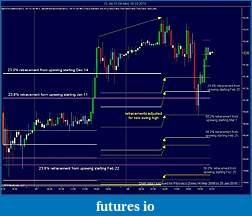 Harmonic Trading-cl-04-10-30-min-08_03_2010-retracements.jpg