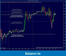 Click image for larger version  Name:CL 04-10 (30 Min)  08_03_2010 Projections.jpg Views:117 Size:121.9 KB ID:9301