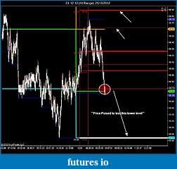 Crude Oil trading-cl-12-12-10-range-25_10_2012-lower-levels.jpg