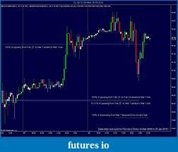 Harmonic Trading-cl-04-10-30-min-08_03_2010-alternates.jpg
