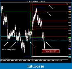 Crude Oil trading-cl-12-12-10-range-25_10_2012-resistance.jpg