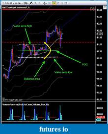 CL Market Profile Analysis-030810-cl-mp-60.jpeg