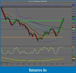 Crude Oil trading-cl-12-12-3-renko-26_10_2012.jpg