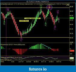 Crude Oil trading-cl-12-12-11-renko-10_26_2012.jpg
