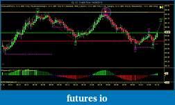 Crude Oil trading-cl-12-12-400-tick-10_26_2012.jpg