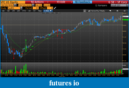 Day Trading Stocks with Discretion-20121024vfc.png