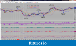 Day Trading Currency Futures W/Multiple time frames-6a_trades_on_6_min_chart_10-25-26.png