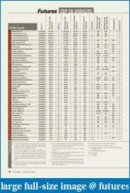 FCM/Broker Comparison-top50_brokers_2009.pdf