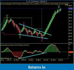 Crude Oil trading-cl-12-12-3-renko-10_29_2012.jpg