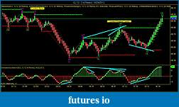 Crude Oil trading-cl-12-12-4-renko-10_29_2012.jpg