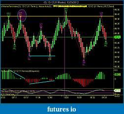 Crude Oil trading-cl-12-12-11-renko-10_29_2012-c.jpg