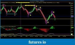 Crude Oil trading-cl-12-12-11-renko-10_29_2012-f.jpg