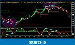 Crude Oil trading-cl-12-12-4-renko-10_29_2012e.jpg