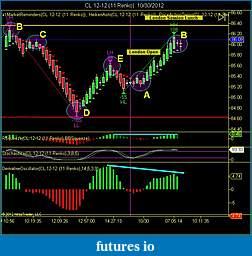 Crude Oil trading-cl-12-12-11-renko-10_30_2012a.jpg