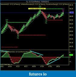Crude Oil trading-cl-12-12-4-renko-10_30_2012a.jpg