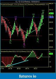 Crude Oil trading-cl-12-12-3-renko-10_30_2012a.jpg