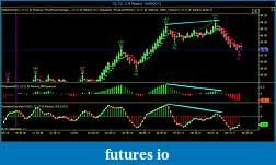 Crude Oil trading-cl-12-12-5-renko-10_30_2012b.jpg