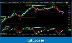 Crude Oil trading-cl-12-12-4-renko-10_30_2012b.jpg