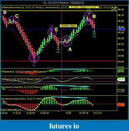 Crude Oil trading-cl-12-12-11-renko-10_30_2012c.jpg