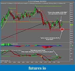 Crude Oil trading-cl-12-12-6-range-30_10_2012.jpg