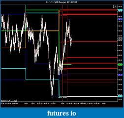 Crude Oil trading-cl-12-12-10-range-30_10_2012.jpg