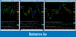 cunparis journal, thoughts, and more-03-dax-cycles.png