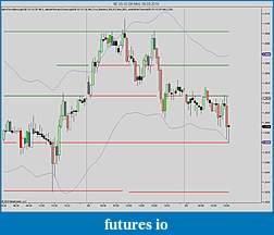 Harmonic Trading-6e-03-10-30-min-09_03_2010.jpg