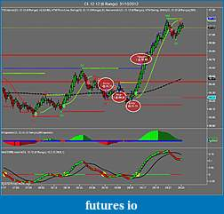 Crude Oil trading-cl-12-12-6-range-31_10_2012-2-trade.jpg