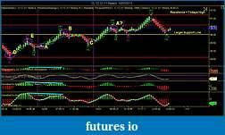 Crude Oil trading-cl-12-12-11-renko-10_31_2012f.jpg