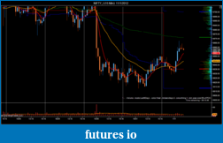 T For Trading-nifty_i-15-min-11_1_2012.png