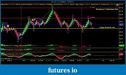 Crude Oil trading-cl-12-12-11-renko-11_1_2012a.jpg