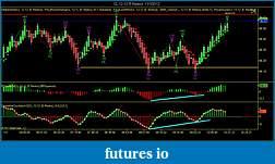 Crude Oil trading-cl-12-12-5-renko-11_1_2012a.jpg