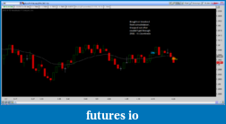 I am the 10%-12012-11-02-tos_charts.png