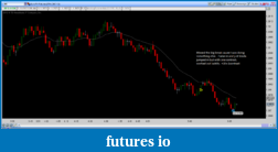 I am the 10%-32012-11-02-tos_charts.png