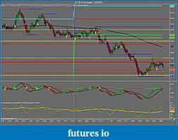 Crude Oil trading-cl-12-12-6-range-11_2_2012.jpg