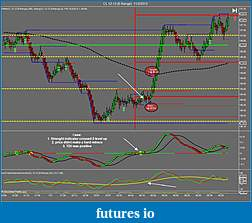 Crude Oil trading-cl-12-12-6-range-11_2_2012-ex.jpg
