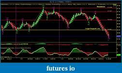 Crude Oil trading-cl-12-12-11-renko-11_2_2012a.jpg