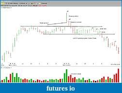 Wyckoff Trading Method-1.jpg