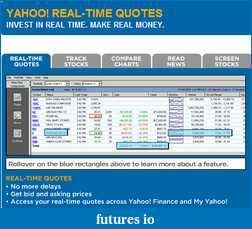 Yahoo RT Streaming Quotes-yahoo-rt.png