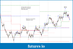 Click image for larger version  Name:Fdax 24 range.PNG Views:86 Size:107.2 KB ID:94006