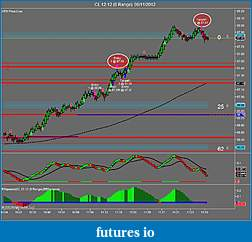 Crude Oil trading-cl-12-12-6-range-06_11_2012.jpg