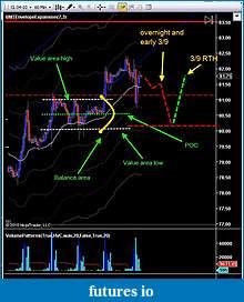 CL Market Profile Analysis-030810-cl-mp-60.jpeg