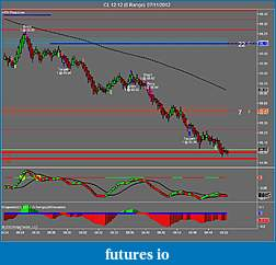 Crude Oil trading-cl-12-12-6-range-07_11_2012.jpg