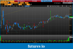 Day Trading Stocks with Discretion-20121105vfc.png