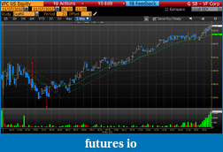 Day Trading Stocks with Discretion-20121106vfc.png
