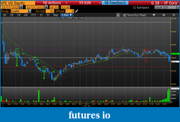 Day Trading Stocks with Discretion-20121107vfc.png