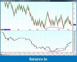 Selling Options on Futures?-cofee.jpg