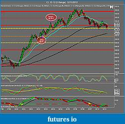 Crude Oil trading-cl-12-12-3-range-12_11_2012.jpg