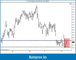 Crude Oil trading-cl-12-12-daily-11_07_2012-12_11_2012.jpg