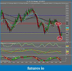 Crude Oil trading-cl-12-12-3-range-12_11_2012-2nd-trade.jpg